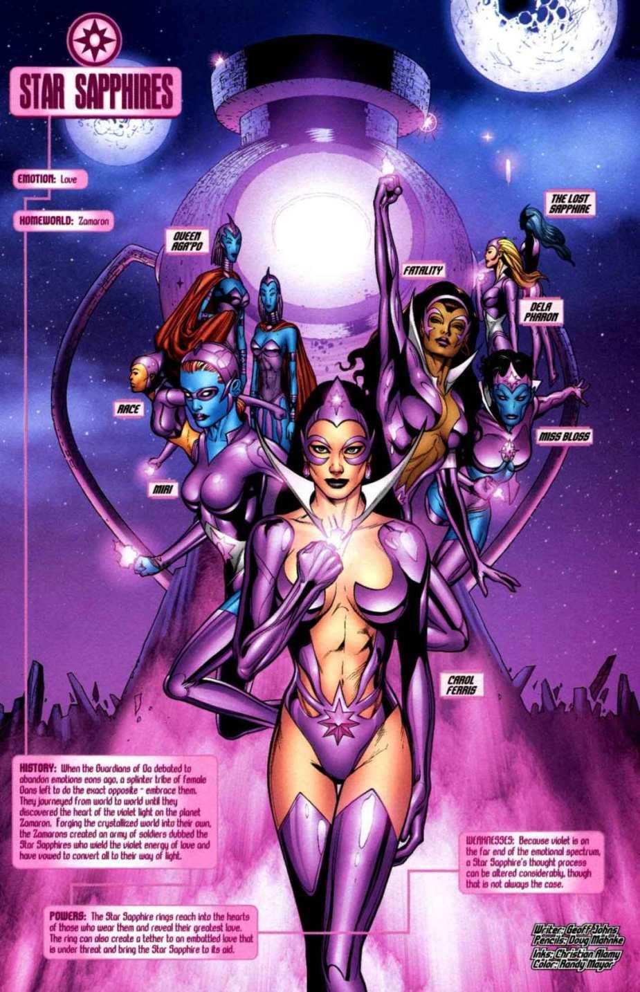 Violet_Lantern_Corps_